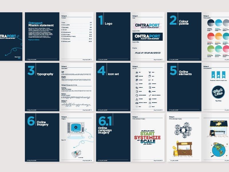 36 Great Brand Guidelines Examples - Content Harmony®
