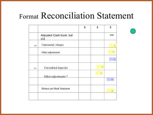 Bank Reconciliation Statement Template Bank Reconciliation – Bank Reconciliation Forms