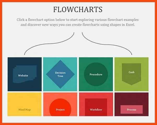 excel flowchart template | program format