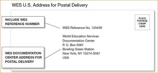 American address format example - Business Proposal Templated ...