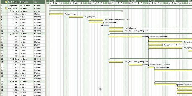 Sample Chart Templates » Marketing Gantt Chart Template - Free ...