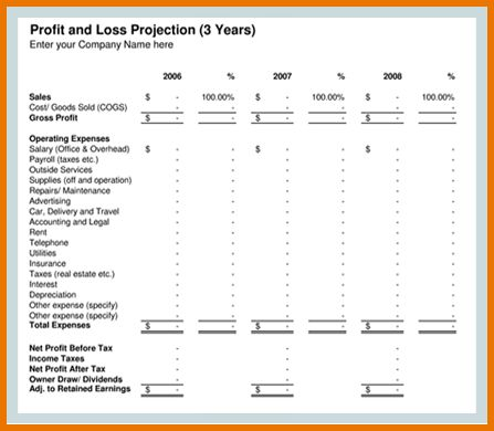 Profit And Loss Template.profit Loss Template2.png | Scope Of Work ...