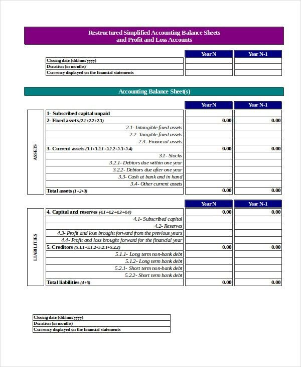 Excel Profit And Loss Template - 7+ Free Excel Documents Download ...