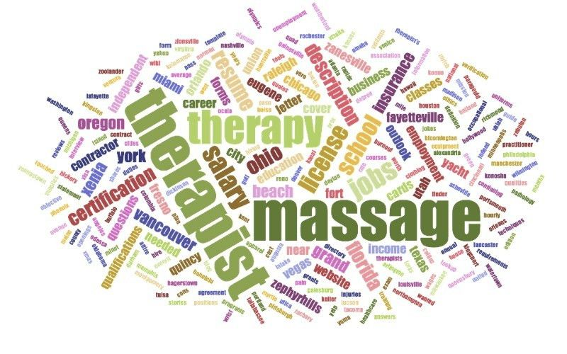 Massage Therapist Career Guide