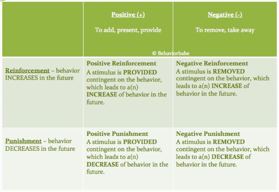 Objectives 18-23 - Faith's Portfolio