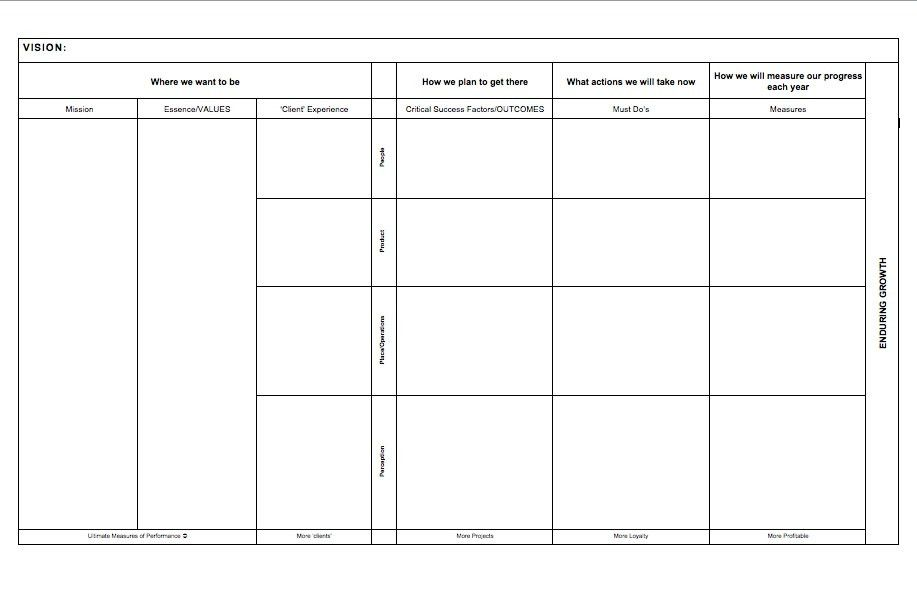 Strategic Planning Template | peerpex
