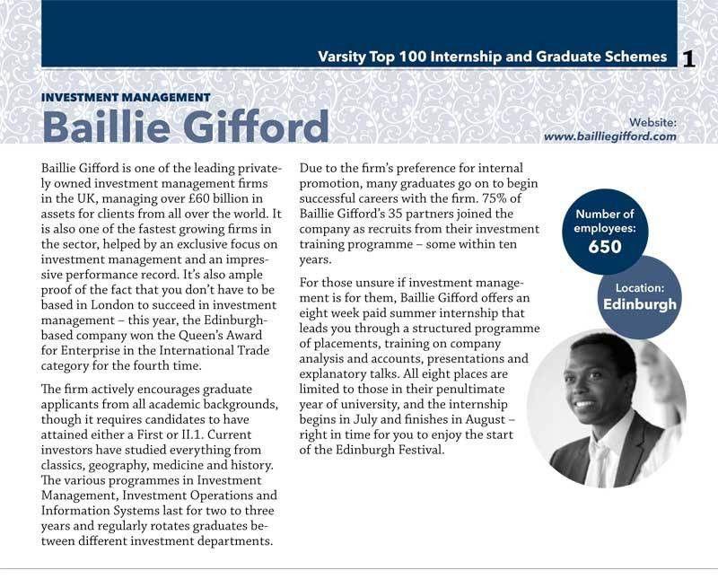 Varsity: Cambridge Student Marketing | Varsity Guide to Careers ...