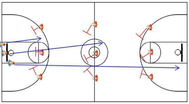 Drills For Basketball Defense