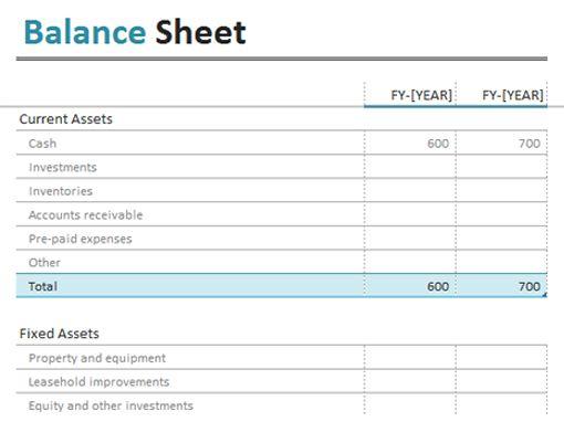 Top 5 Free Balance Sheet Templates - Word Templates, Excel Templates