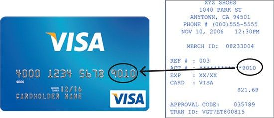 Visa Credit Card Number Example | Esso Business Card Online Login