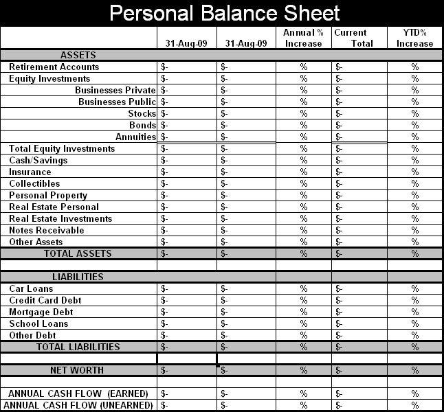 Free Balance Sheet | Planting Dollars