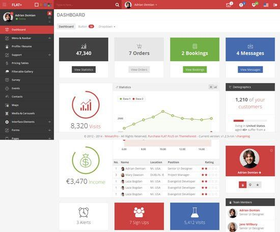 Collection Of 40+ Free And Premium Bootstrap Admin ...