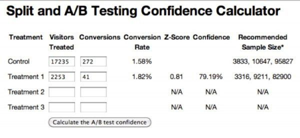 Do It Yourself A/B Testing