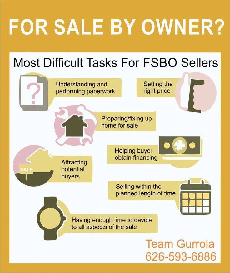 16 best FSBO Flyers and Tips images on Pinterest | Flyer template ...