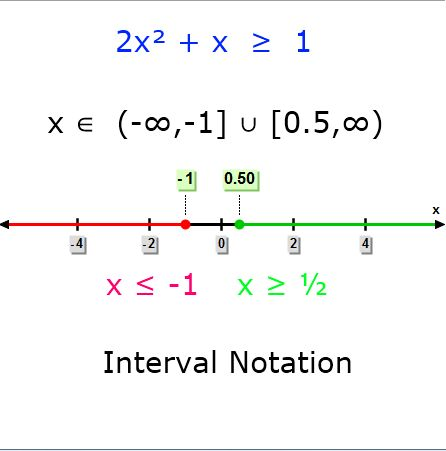 Inequalities - Interval Notation