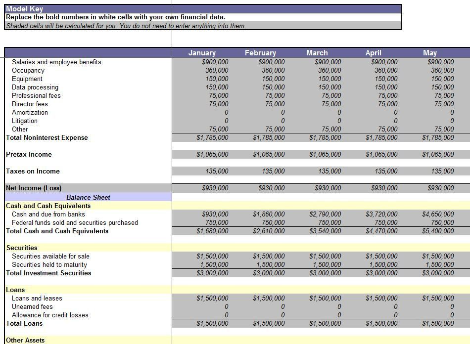Financial Report Template | Financial Reporting and Analysis