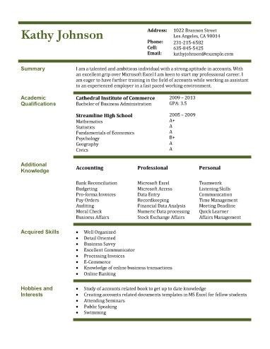 2017 post navigation resume format for college students ...