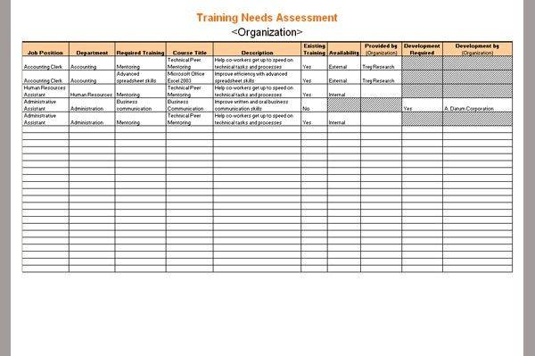 Training Needs Assessment Template. Sample Of Skills Matrix ...