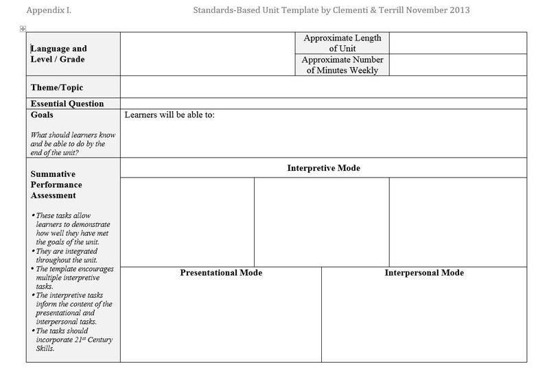 Theisen-Ousselin2015 - UbD Unit Plan Template