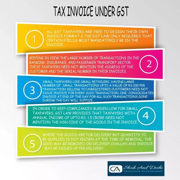 7 answers: What is the process of invoicing under GST regime? - Quora