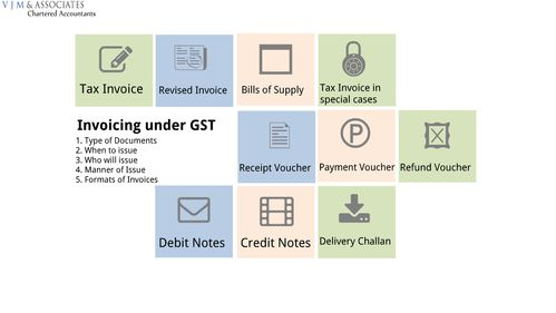 Invoicing Under GST, GST Consultancy Services, GST Taxation ...