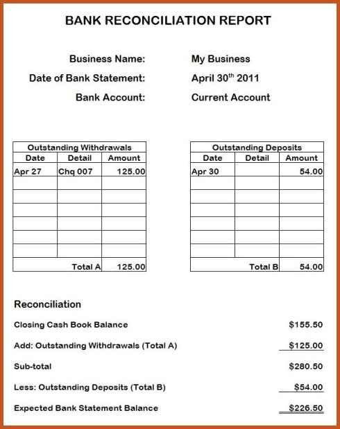 bank reconciliation form | sop example