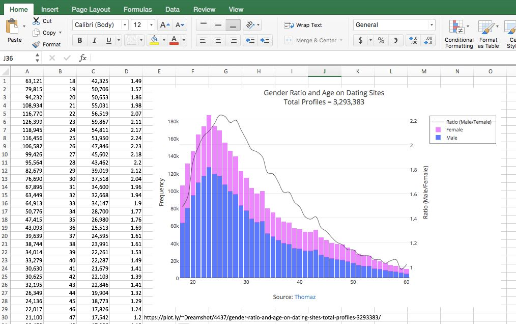 How to Make a Graph with Multiple Axes with Excel
