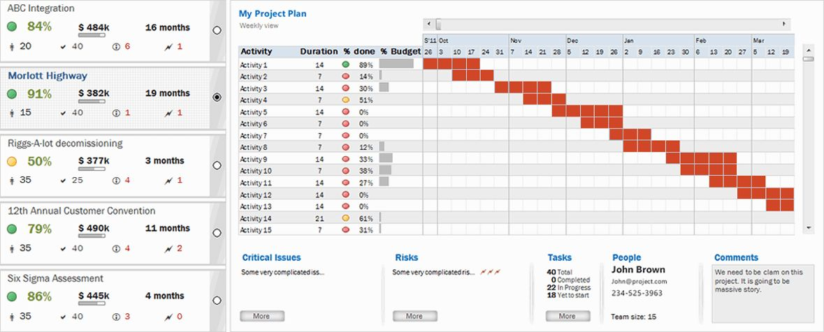 Office Timeline: Using Excel for Project Management