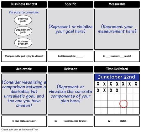 SMART Goals template Storyboard by greenferret