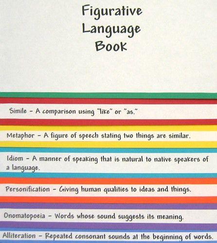 Figurative Language - Mrs. Bogden'sLanguage Arts Page