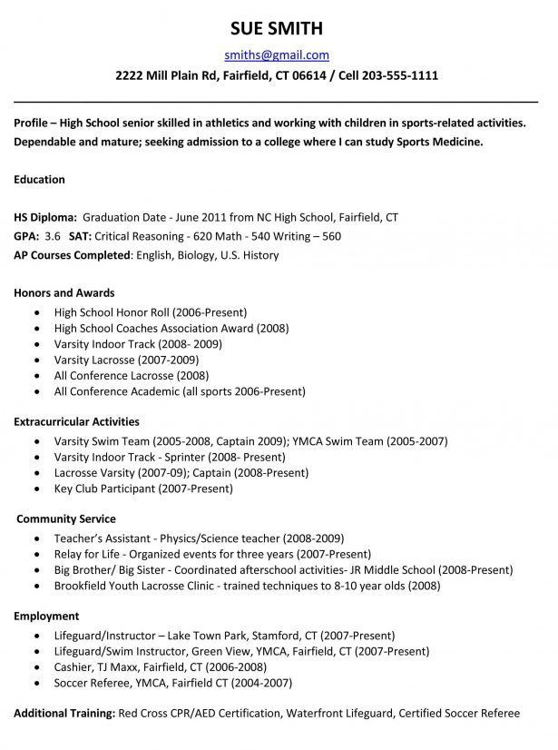 Resume : Creative Cover Letter Openings The Rosen Group Executive ...