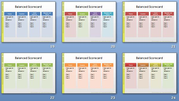 Presentation Scorecard Template - Tomyads.info