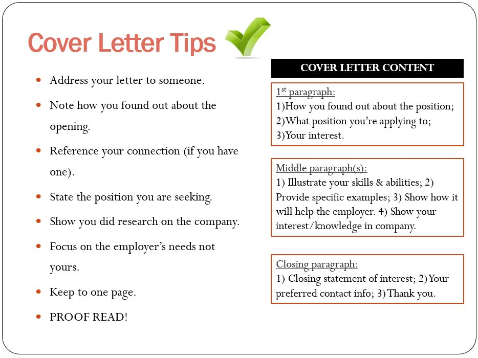 How to write a cover letter The Prepary The Prepary within Tips ...
