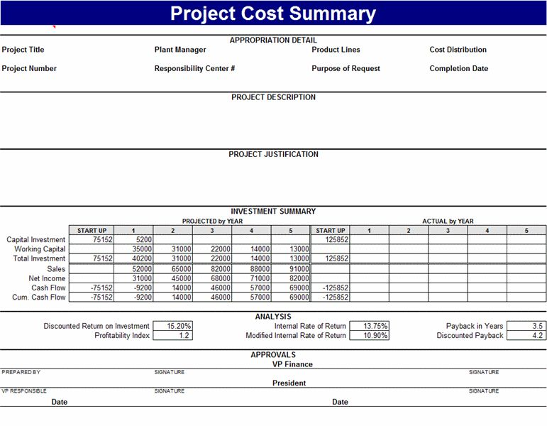 Project Cost Summary Template For Excel 2007 Or Newer Inside ...