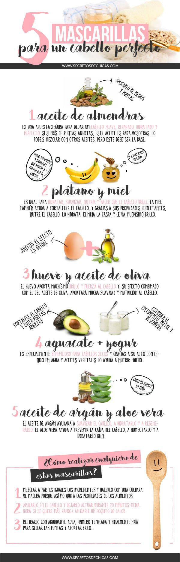 5 MASCARILLAS PARA UN CABELLO PERFECTO - Secretos de Chicas by Patry Jordan