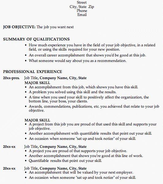 Ingenious Combination Resume Sample 5 CombinationResumeTemplategif ...