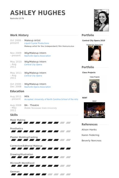 Makeup Artist Resume samples - VisualCV resume samples database