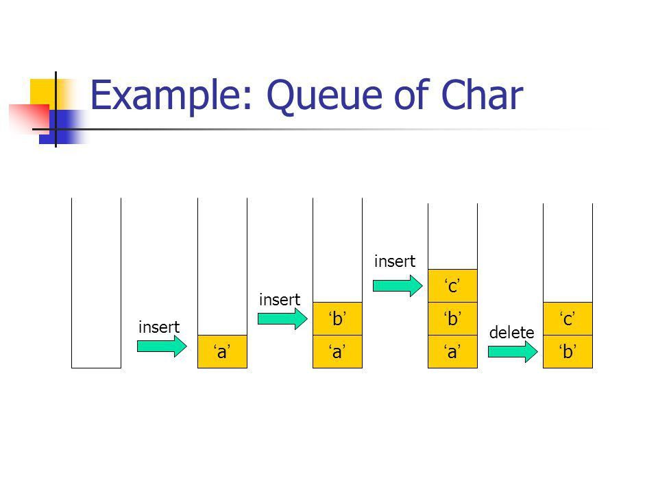 Queue C and Data Structures Baojian Hua - ppt download