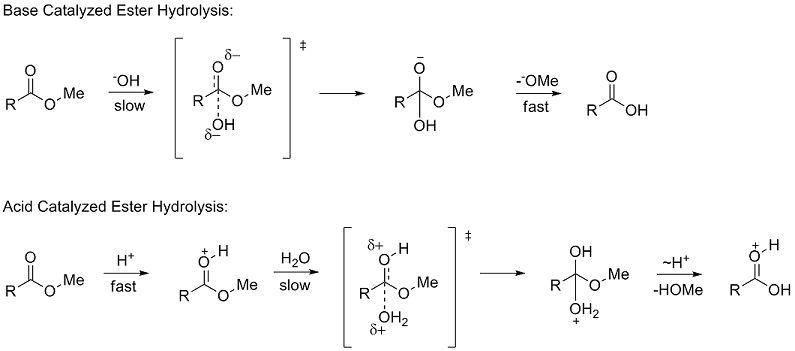 Structural Biochemistry/Organic Chemistry/Mechanisms of Organic ...