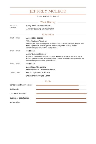 Entry Level Resume samples - VisualCV resume samples database