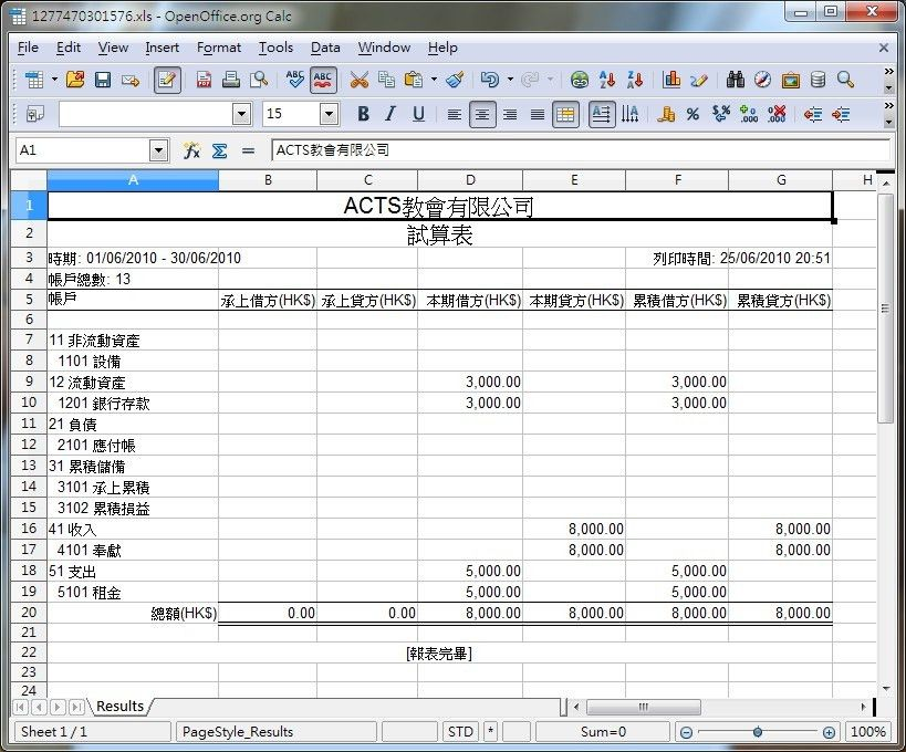 Church accounting software, church finance management - ACTS Free ...