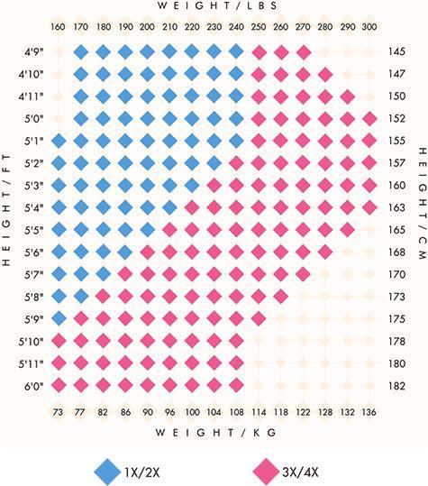 Dance Size Charts