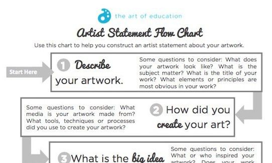 Use This Flowchart to Help Your Students Write Authentic Artist ...