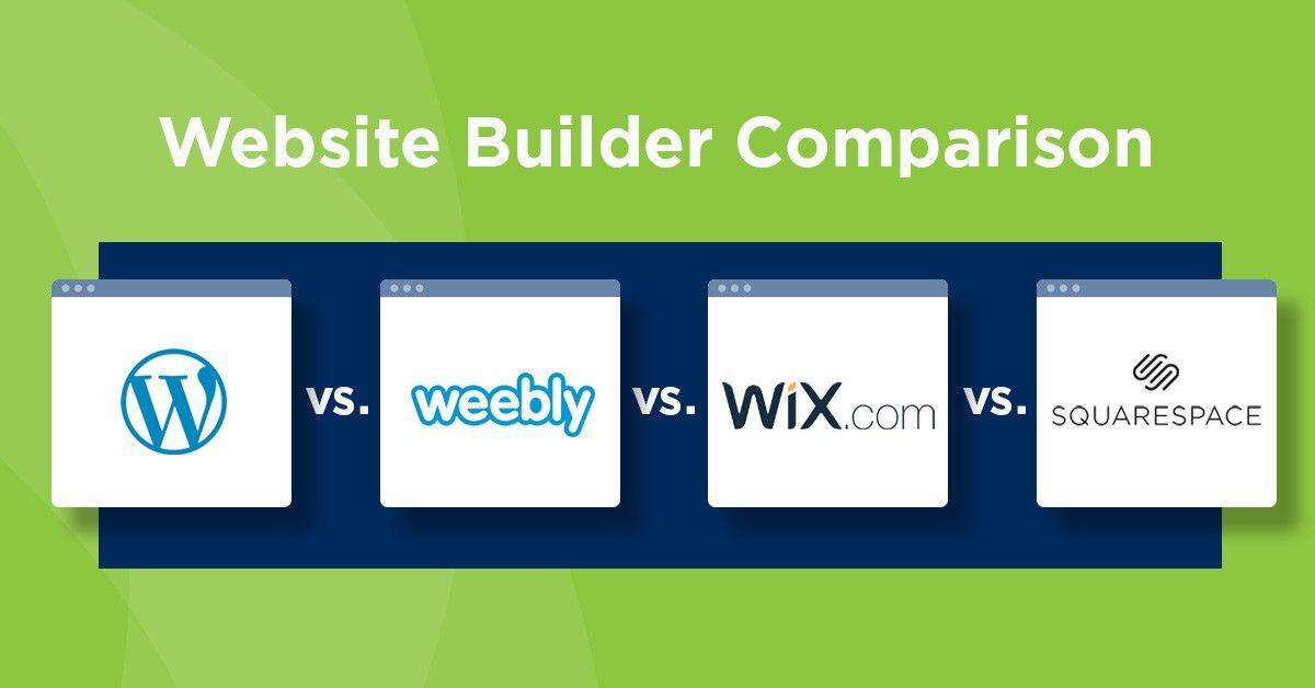 What Is the Best Website Builder? | Website Builder Comparison
