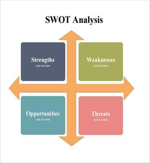 pricewaterhouse coopers swot analysis