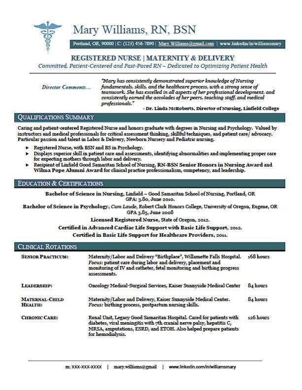 free rn resume template sample resume sle nursing resume - Free Nurse Resume Template
