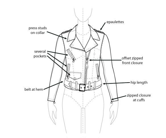 fashion technical drawing template jacket - Google Search ...