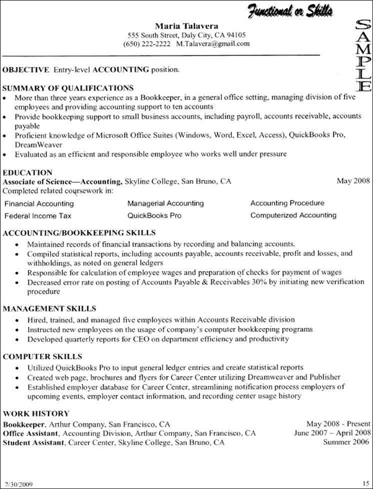 resume synopsis examples resume cv cover letter. summary for ...