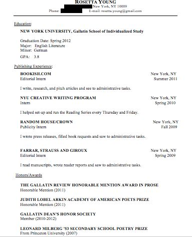 what is a resume supposed to look like template. theater manager ...