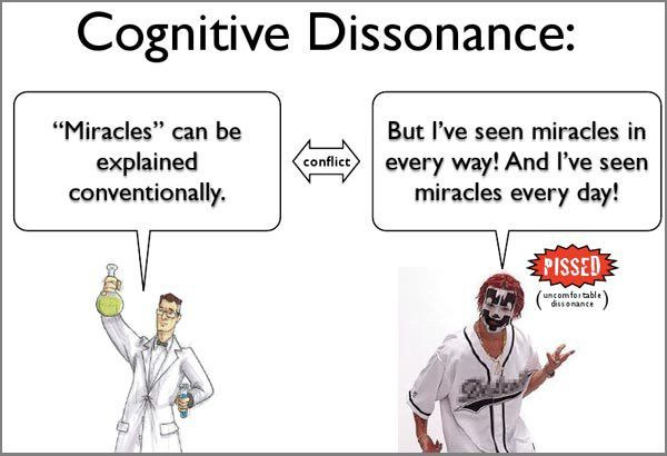 Cognitive Dissonance Theory for Juggalos / Boing Boing